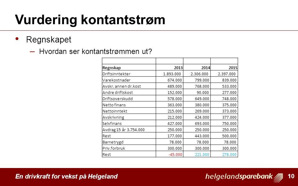 En drivkraft for vekst på Helgeland Vurdering kontantstrøm Regnskapet – Hvordan ser kontantstrømmen ut? 10 Regnskap201320142015 Driftsinntekter 1.893.