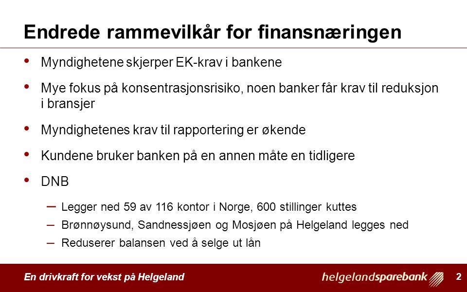 En drivkraft for vekst på Helgeland Endrede rammevilkår for finansnæringen Myndighetene skjerper EK-krav i bankene Mye fokus på konsentrasjonsrisiko,