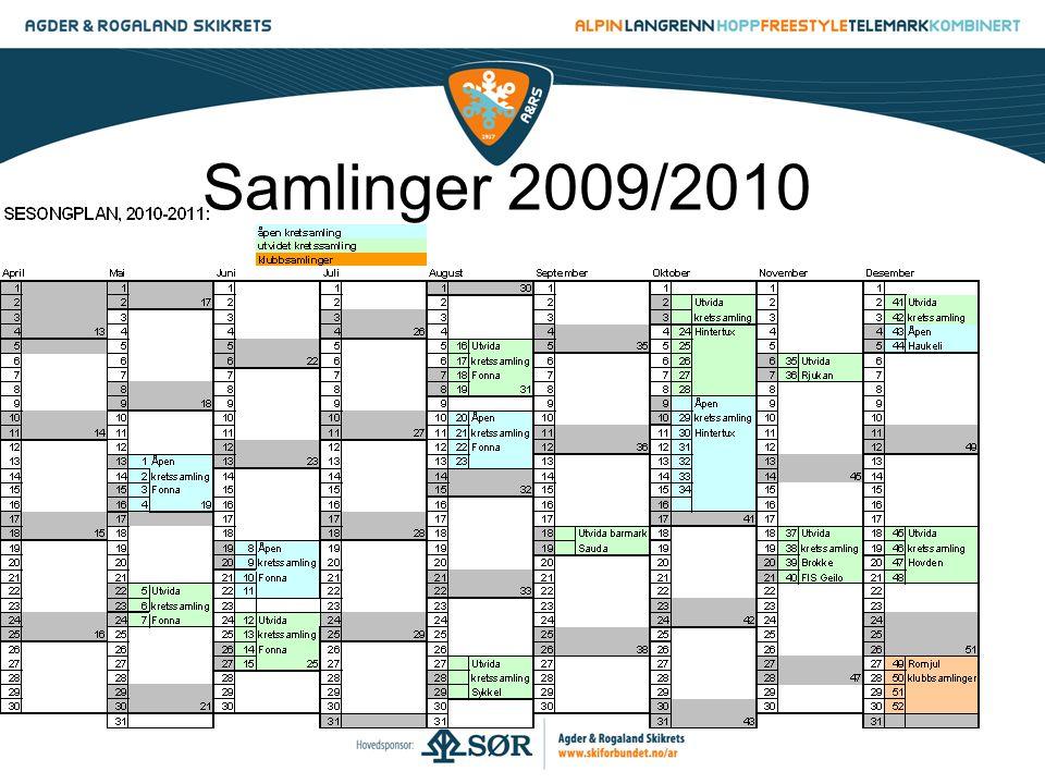 Trenerutvikling AK vil arrangere trener kurs to ganger i året –Juni samling på Fonna –Desember samling på Hovden –Dette blir trener 1 og 2 kurs.
