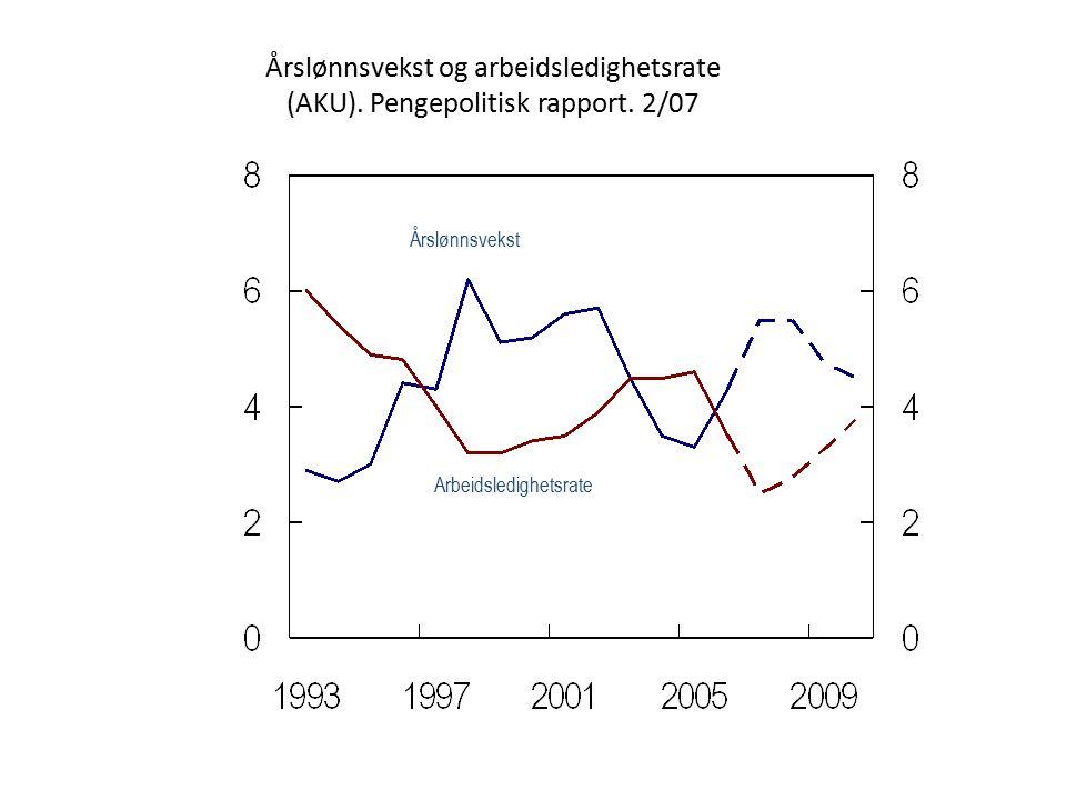 Årslønnsvekst og arbeidsledighetsrate (AKU). Pengepolitisk rapport.