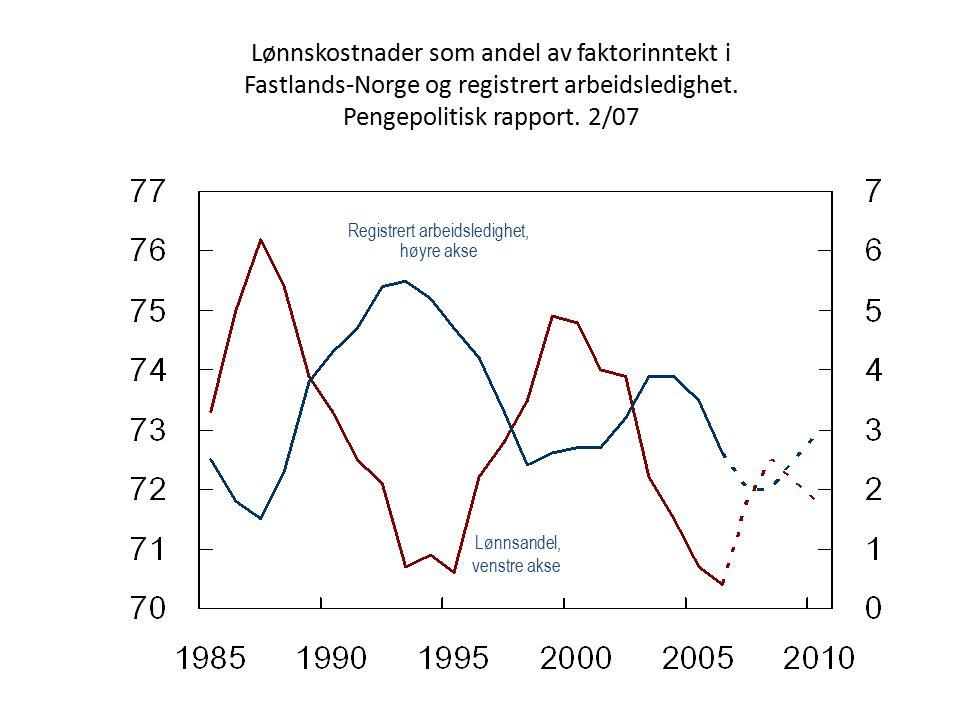 Lønnskostnader som andel av faktorinntekt i Fastlands-Norge og registrert arbeidsledighet.