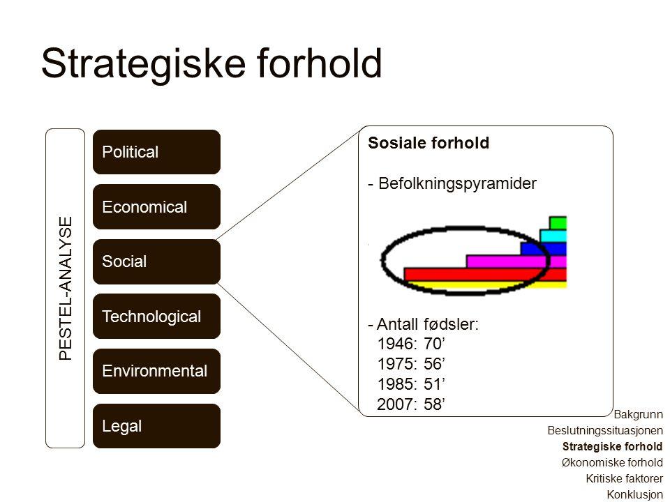 Strategiske forhold Political Economical Social Technological Environmental Legal PESTEL-ANALYSE Sosiale forhold - Befolkningspyramider - Arbeidere pr