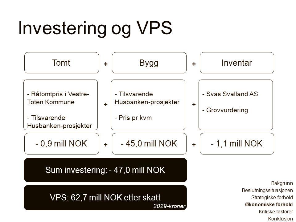 Investering og VPS Bakgrunn Beslutningssituasjonen Strategiske forhold Økonomiske forhold Kritiske faktorer Konklusjon TomtByggInventar ++ - Råtomtpri