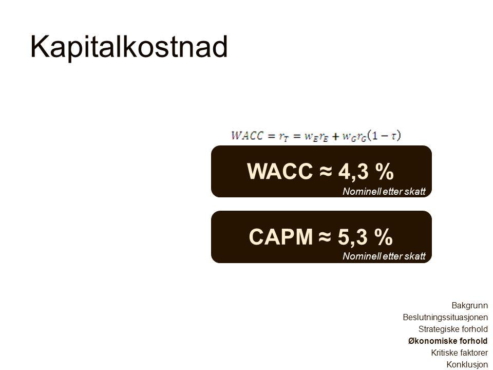 Kapitalkostnad Bakgrunn Beslutningssituasjonen Strategiske forhold Økonomiske forhold Kritiske faktorer Konklusjon WACC ≈ 4,3 % Nominell etter skatt CAPM ≈ 5,3 % Nominell etter skatt