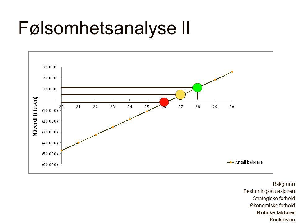 Følsomhetsanalyse II Bakgrunn Beslutningssituasjonen Strategiske forhold Økonomiske forhold Kritiske faktorer Konklusjon