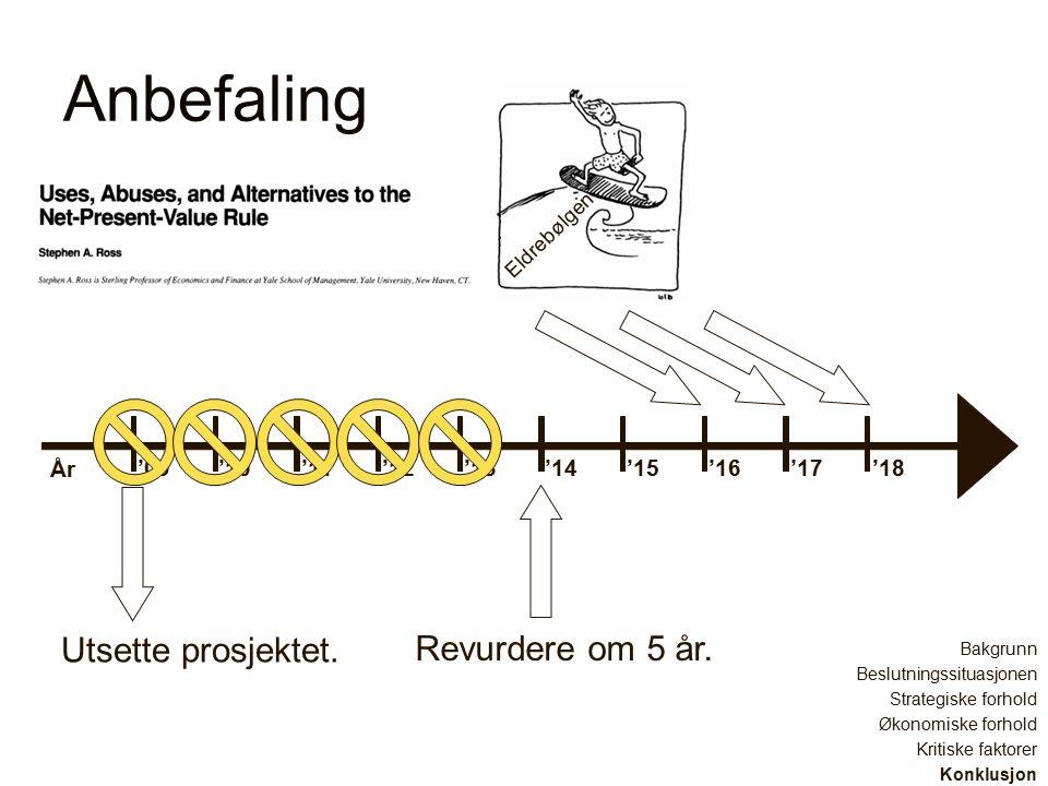 Anbefaling Bakgrunn Beslutningssituasjonen Strategiske forhold Økonomiske forhold Kritiske faktorer Konklusjon År '09'10'11'12'13'14'15'16'17'18 Utsette prosjektet.