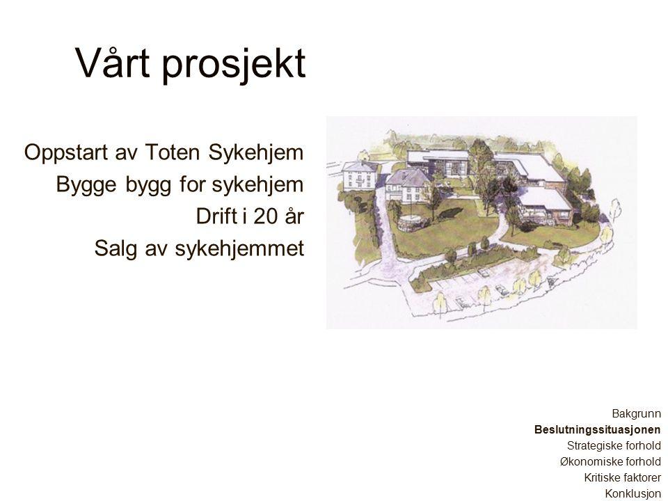 Investering og VPS Bakgrunn Beslutningssituasjonen Strategiske forhold Økonomiske forhold Kritiske faktorer Konklusjon TomtByggInventar ++ - Råtomtpris i Vestre- Toten Kommune - Tilsvarende Husbanken-prosjekter ++ - 0,9 mill NOK- 45,0 mill NOK- 1,1 mill NOK ++ - Tilsvarende Husbanken-prosjekter - Pris pr kvm - Svas Svalland AS - Grovvurdering Sum investering: - 47,0 mill NOK VPS: 62,7 mill NOK etter skatt 2029-kroner