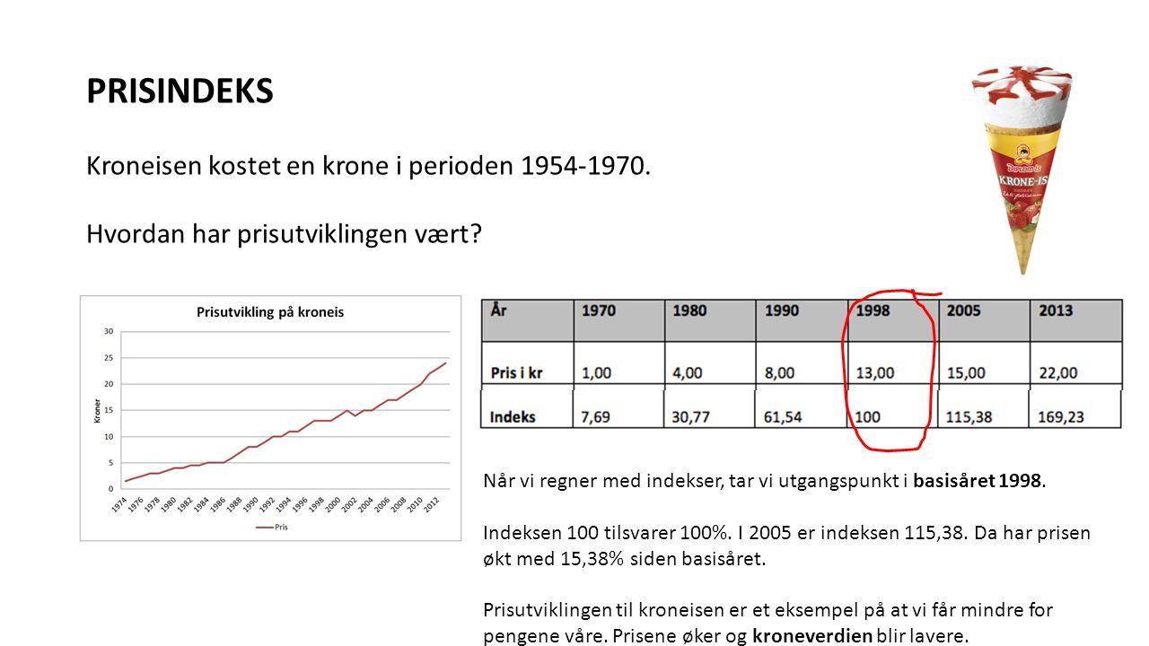 PRISINDEKS Kroneisen kostet en krone i perioden 1954-1970. Hvordan har prisutviklingen vært? Når vi regner med indekser, tar vi utgangspunkt i basisår