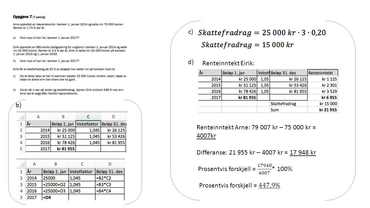 b) c) d) Renteinntekt Eirik: Renteinntekt Arne: 79 007 kr – 75 000 kr = 4007kr Differanse: 21 955 kr – 4007 kr = 17 948 kr