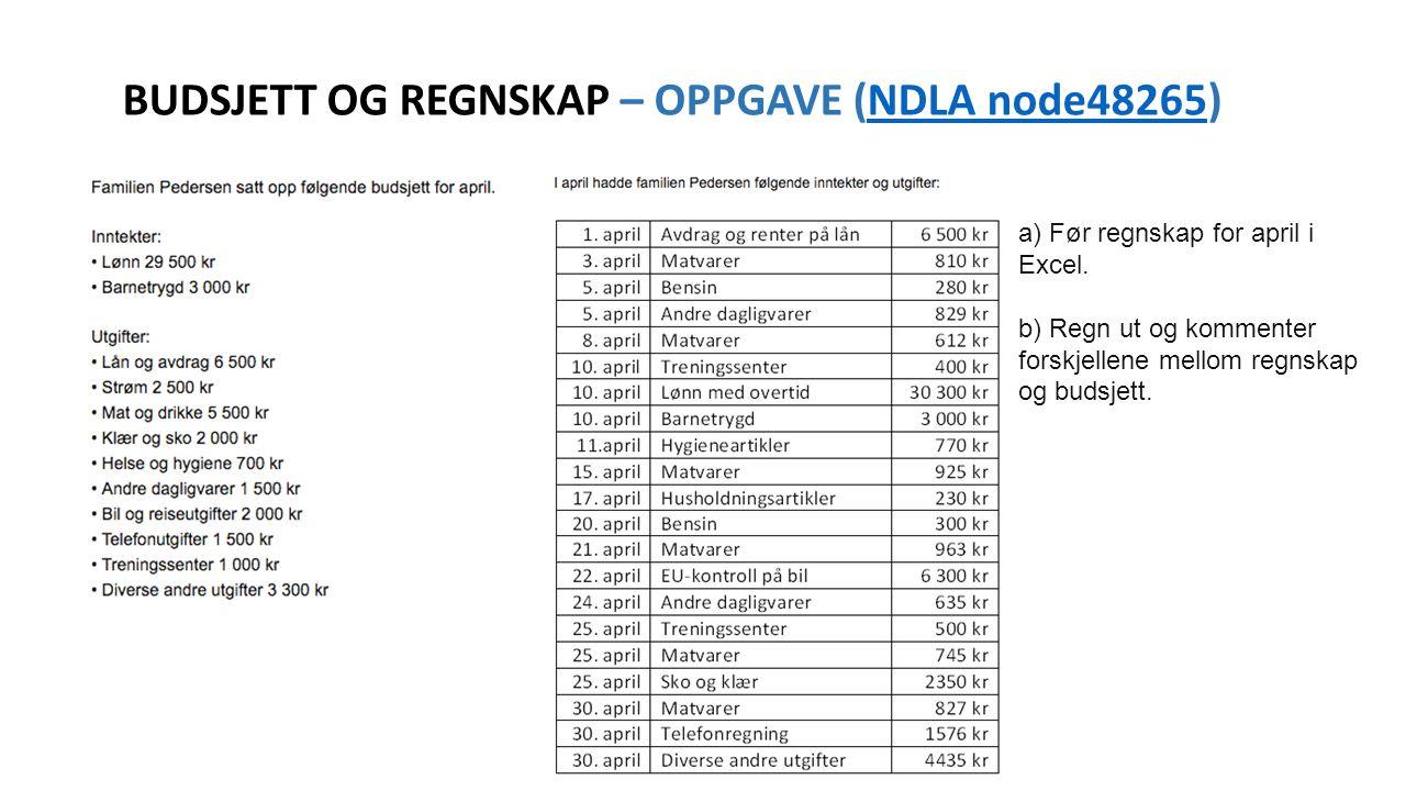 BUDSJETT OG REGNSKAP – OPPGAVE (NDLA node48265)NDLA node48265 a) Før regnskap for april i Excel. b) Regn ut og kommenter forskjellene mellom regnskap