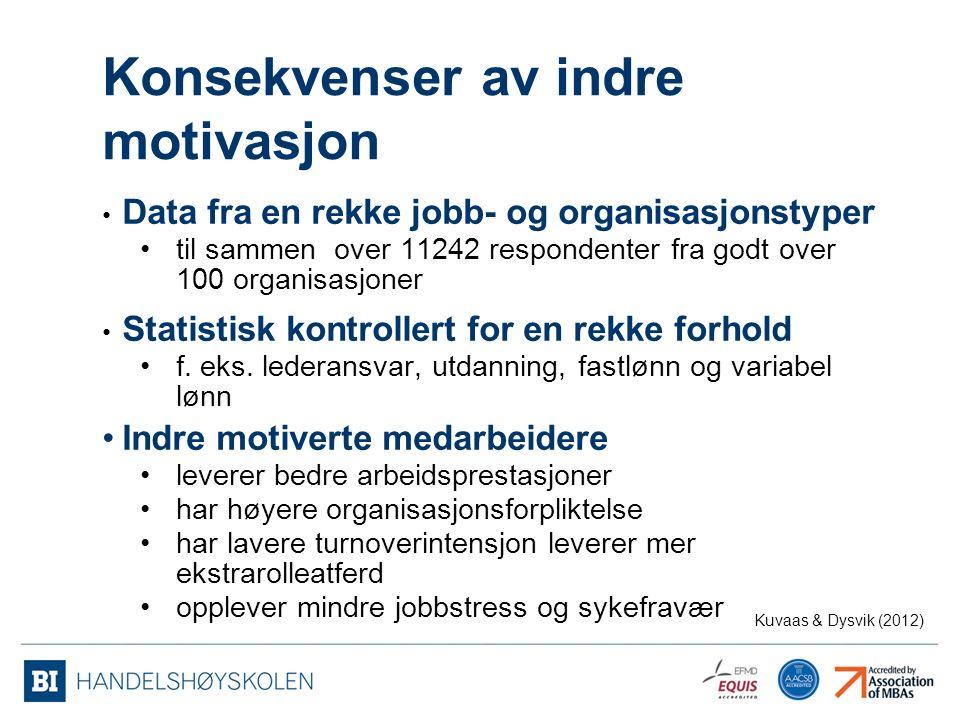 Konsekvenser av indre motivasjon Data fra en rekke jobb- og organisasjonstyper til sammen over 11242 respondenter fra godt over 100 organisasjoner Statistisk kontrollert for en rekke forhold f.