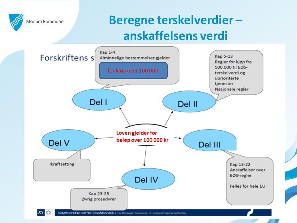 Rammeavtaler Ny § 6-1: (1) Oppdragsgiver skal følge reglene i denne forskriften ved inngåelse av rammeavtaler.