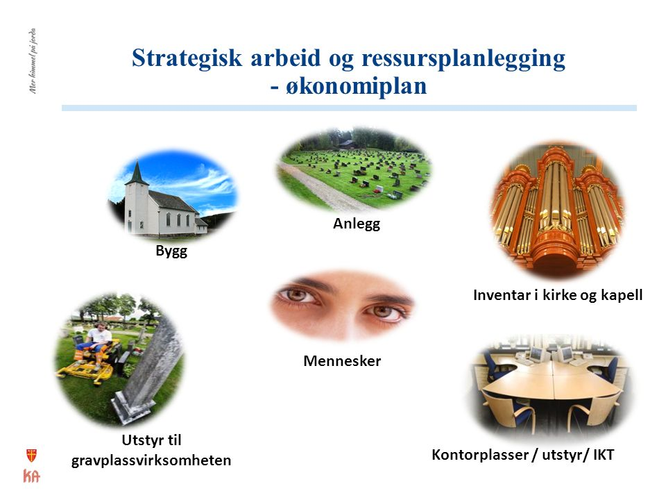 Strategisk arbeid og ressursplanlegging - økonomiplan Anlegg Bygg Utstyr til gravplassvirksomheten Mennesker Inventar i kirke og kapell Kontorplasser / utstyr/ IKT