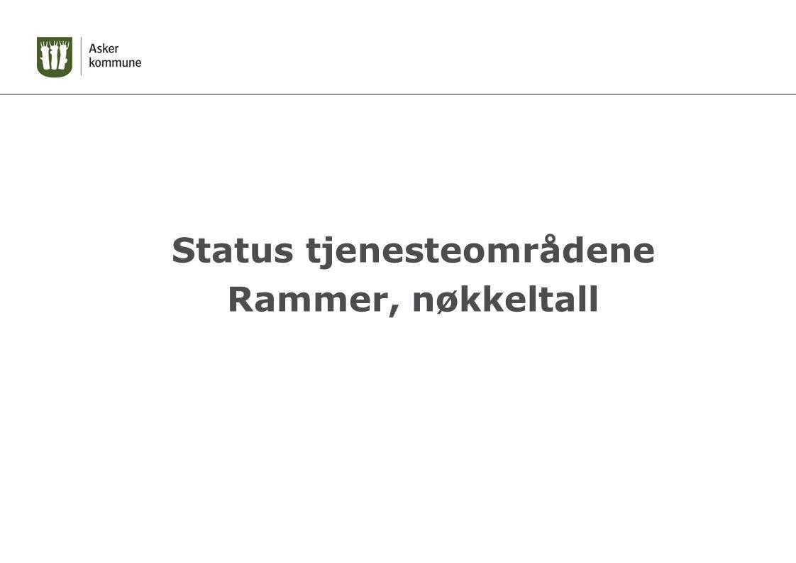 Status tjenesteområdene Rammer, nøkkeltall