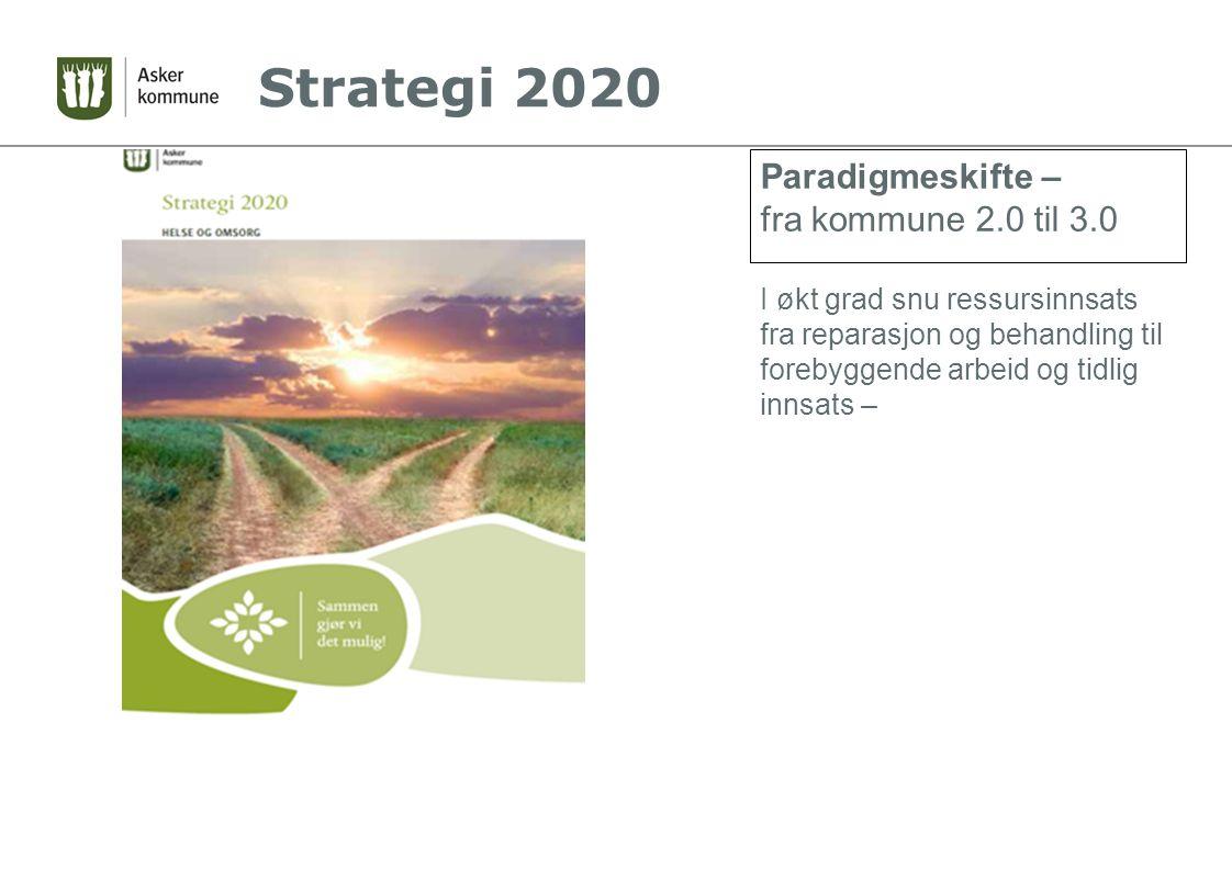 Strategi 2020 Paradigmeskifte – fra kommune 2.0 til 3.0 I økt grad snu ressursinnsats fra reparasjon og behandling til forebyggende arbeid og tidlig innsats –