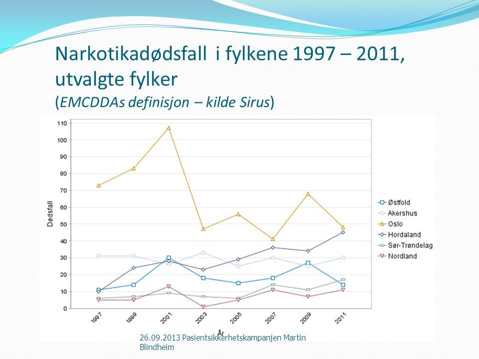 Narkotikadødsfall i fylkene 1997 – 2011, utvalgte fylker ( EMCDDAs definisjon – kilde Sirus ) 26.09.2013 Pasientsikkerhetskampanjen Martin Blindheim