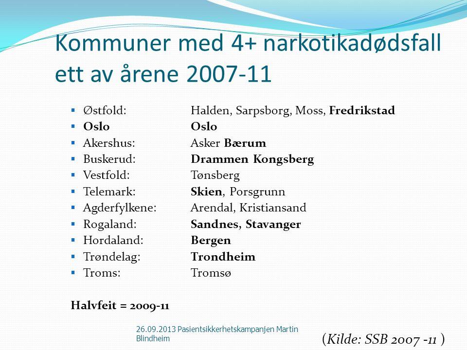 Kommuner med 4+ narkotikadødsfall ett av årene 2007-11  Østfold: Halden, Sarpsborg, Moss, Fredrikstad  OsloOslo  Akershus: Asker Bærum  Buskerud: