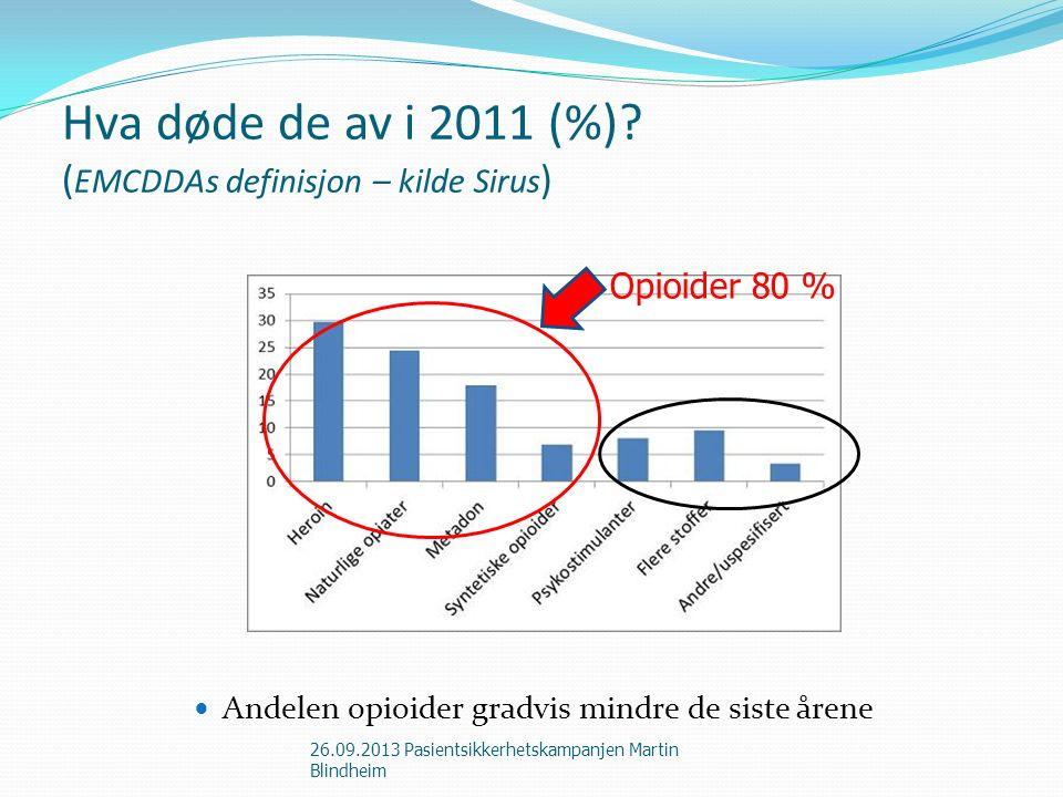 Hva døde de av i 2011 (%)? ( EMCDDAs definisjon – kilde Sirus ) Andelen opioider gradvis mindre de siste årene 26.09.2013 Pasientsikkerhetskampanjen M