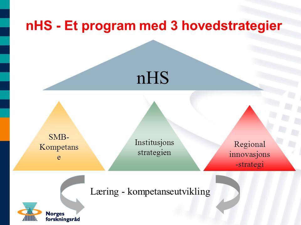 nHS - Et program med 3 hovedstrategier SMB- Kompetans e Institusjons strategien Regional innovasjons -strategi nHS Læring - kompetanseutvikling