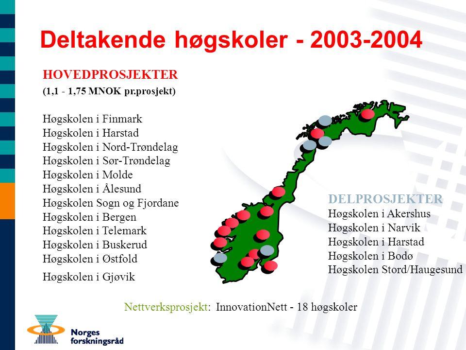 Deltakende høgskoler - 2003-2004 HOVEDPROSJEKTER (1,1 - 1,75 MNOK pr.prosjekt) Høgskolen i Finmark Høgskolen i Harstad Høgskolen i Nord-Trøndelag Høgskolen i Sør-Trøndelag Høgskolen i Molde Høgskolen i Ålesund Høgskolen Sogn og Fjordane Høgskolen i Bergen Høgskolen i Telemark Høgskolen i Buskerud Høgskolen i Østfold Høgskolen i Gjøvik DELPROSJEKTER Høgskolen i Akershus Høgskolen i Narvik Høgskolen i Harstad Høgskolen i Bodø Høgskolen Stord/Haugesund Nettverksprosjekt: InnovationNett - 18 høgskoler