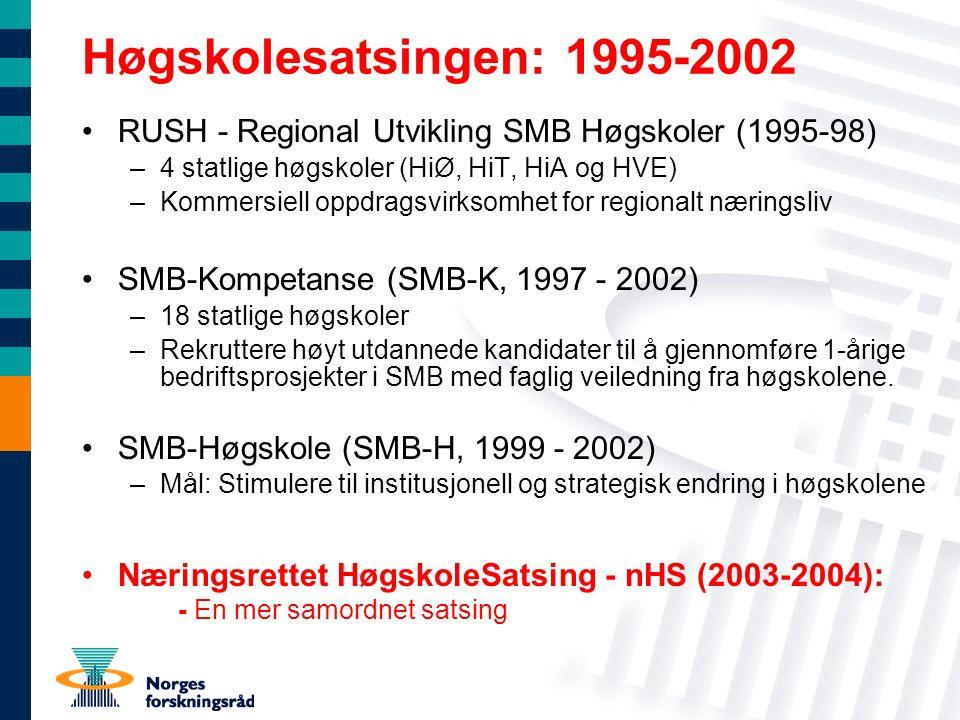 Høgskolesatsingen: 1995-2002 RUSH - Regional Utvikling SMB Høgskoler (1995-98) –4 statlige høgskoler (HiØ, HiT, HiA og HVE) –Kommersiell oppdragsvirksomhet for regionalt næringsliv SMB-Kompetanse (SMB-K, 1997 - 2002) –18 statlige høgskoler –Rekruttere høyt utdannede kandidater til å gjennomføre 1-årige bedriftsprosjekter i SMB med faglig veiledning fra høgskolene.