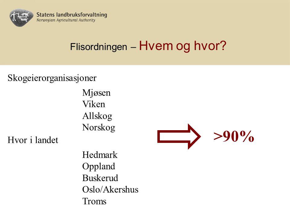 Flisordningen – Hvem og hvor? Skogeierorganisasjoner Mjøsen Viken Allskog Norskog Hvor i landet Hedmark Oppland Buskerud Oslo/Akershus Troms >90%