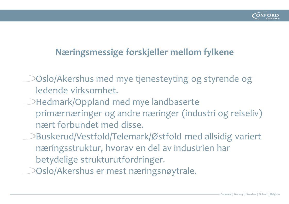 Næringsmessige forskjeller mellom fylkene Oslo/Akershus med mye tjenesteyting og styrende og ledende virksomhet.