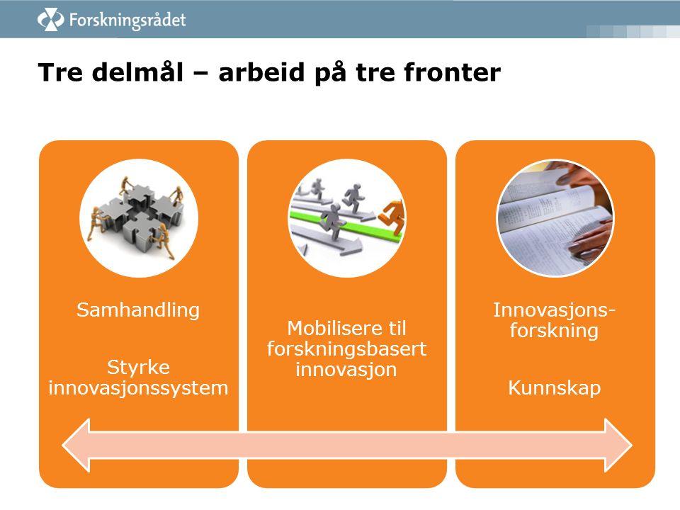 Prioriterte innsatsområder Nasjonal and regional finansiering Samhandling Business Regional partners R&D