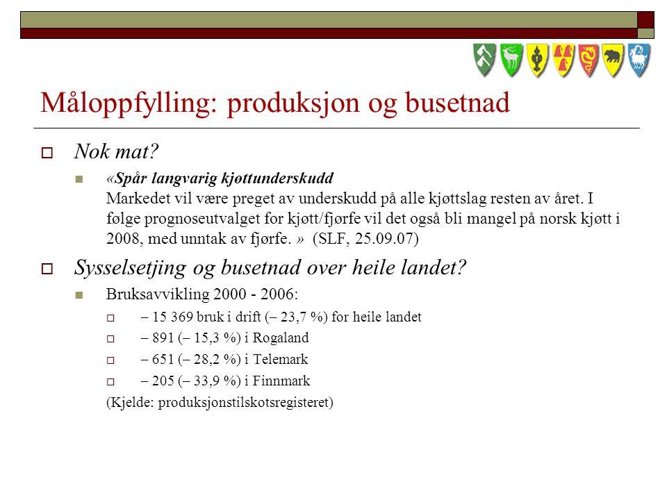Måloppfylling: produksjon og busetnad  Nok mat.