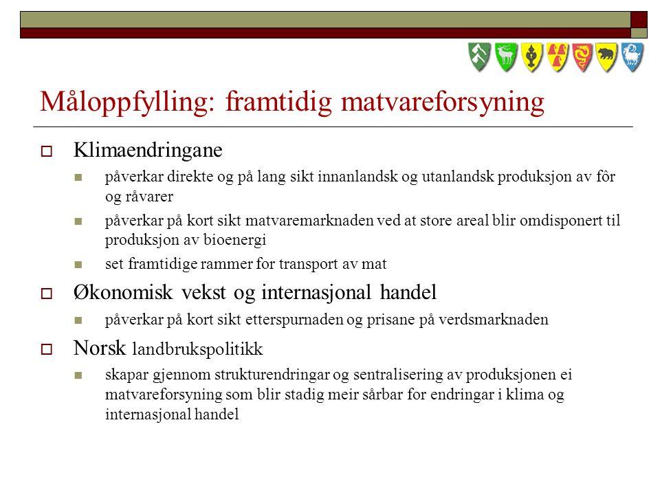 Måloppfylling: framtidig matvareforsyning  Klimaendringane påverkar direkte og på lang sikt innanlandsk og utanlandsk produksjon av fôr og råvarer påverkar på kort sikt matvaremarknaden ved at store areal blir omdisponert til produksjon av bioenergi set framtidige rammer for transport av mat  Økonomisk vekst og internasjonal handel påverkar på kort sikt etterspurnaden og prisane på verdsmarknaden  Norsk landbrukspolitikk skapar gjennom strukturendringar og sentralisering av produksjonen ei matvareforsyning som blir stadig meir sårbar for endringar i klima og internasjonal handel