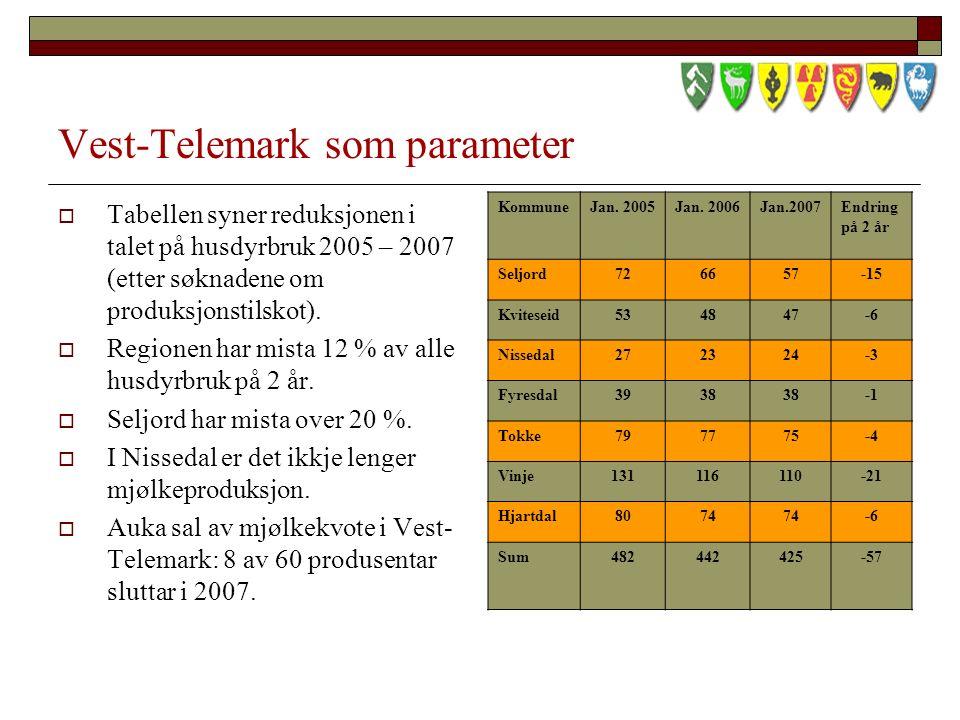 Vest-Telemark som parameter KommuneJan. 2005Jan.