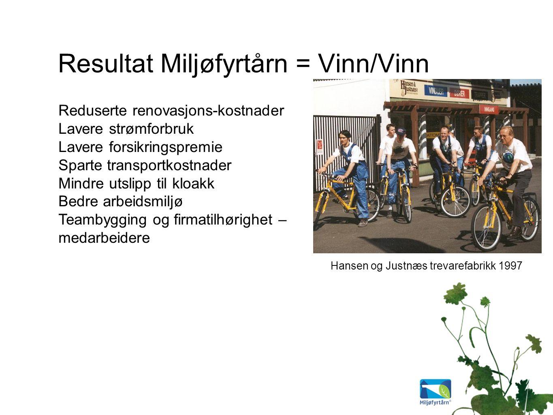 Samfunnsaktive kommuner.