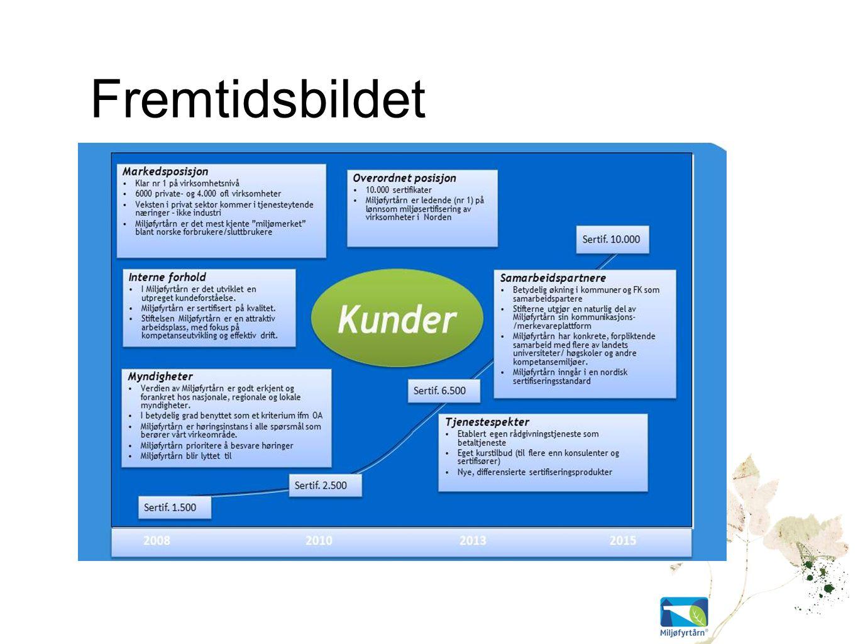 Steen og Strøm 27 kjøpesentere er MFT sertifisert