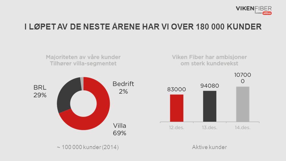~ 100 000 kunder (2014) Aktive kunder I LØPET AV DE NESTE ÅRENE HAR VI OVER 180 000 KUNDER