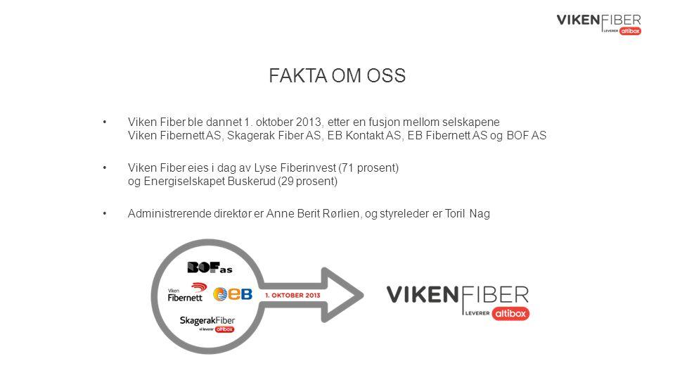 FAKTA OM OSS Viken Fiber ble dannet 1.