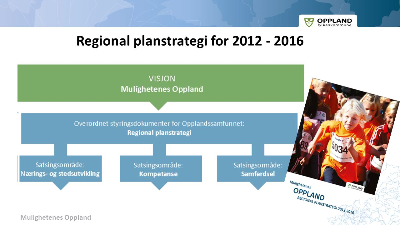 Mulighetenes Oppland Oppvekst, bo og leveforhold Fordeling mellom tettbygd og spredtbygd fylkesfordelt 2014