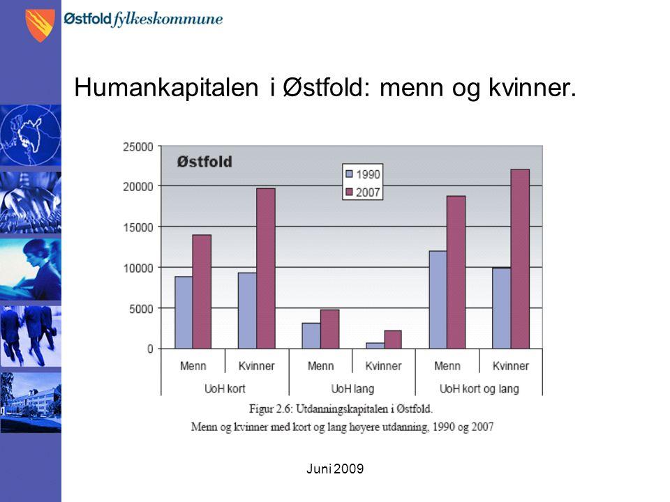 Juni 2009 Humankapitalen i Østfold: menn og kvinner.