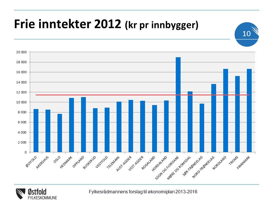 Frie inntekter 2012 (kr pr innbygger) 10 Fylkesrådmannens forslag til økonomiplan 2013-2016