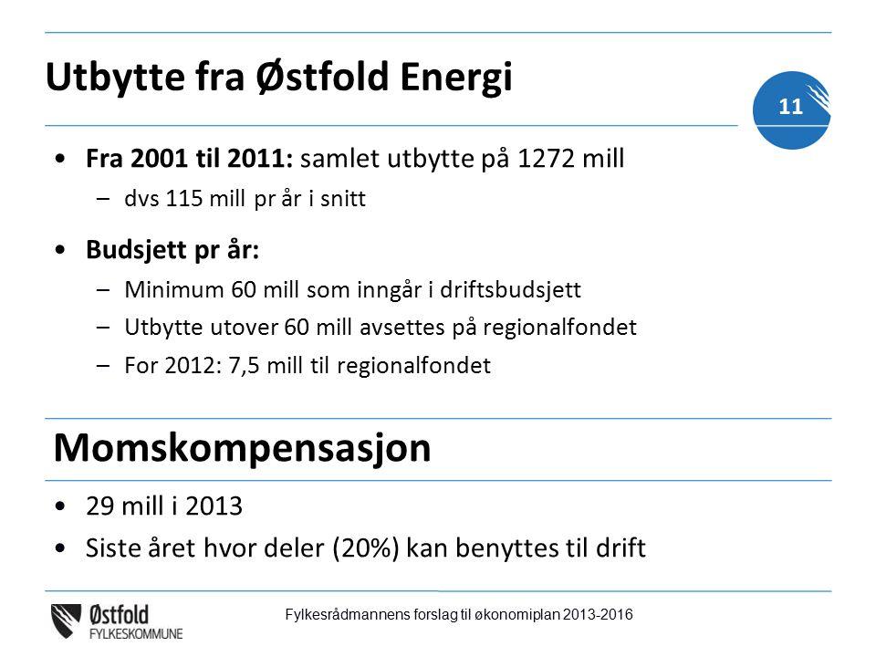 Utbytte fra Østfold Energi Fra 2001 til 2011: samlet utbytte på 1272 mill –dvs 115 mill pr år i snitt Budsjett pr år: –Minimum 60 mill som inngår i driftsbudsjett –Utbytte utover 60 mill avsettes på regionalfondet –For 2012: 7,5 mill til regionalfondet Momskompensasjon 29 mill i 2013 Siste året hvor deler (20%) kan benyttes til drift Fylkesrådmannens forslag til økonomiplan 2013-2016 11