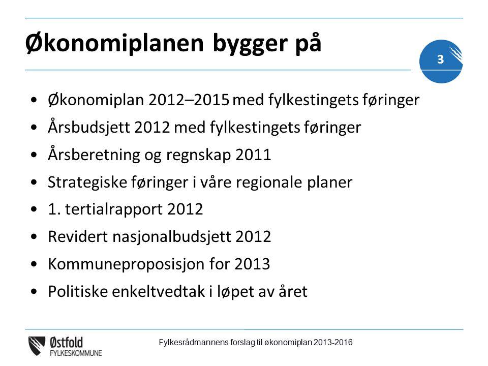 Økonomiplanen bygger på Økonomiplan 2012–2015 med fylkestingets føringer Årsbudsjett 2012 med fylkestingets føringer Årsberetning og regnskap 2011 Strategiske føringer i våre regionale planer 1.