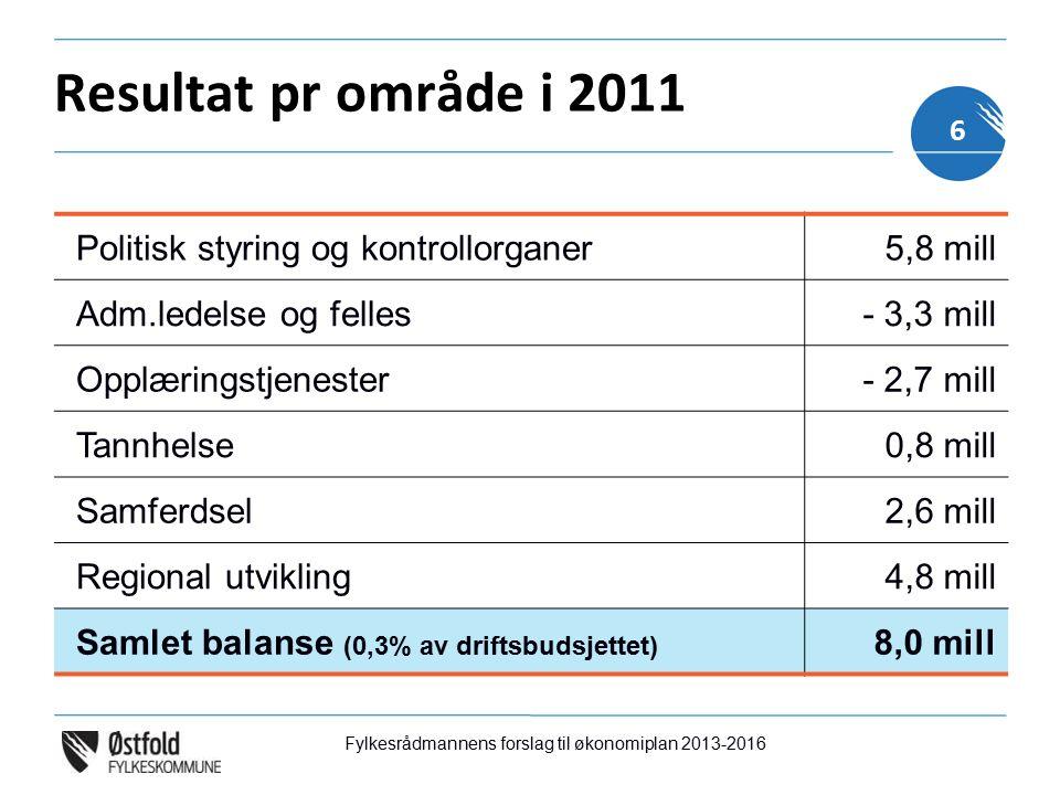 Veien videre Fylkesrådmannens forslag til økonomiplan 2013-2016 27 21.