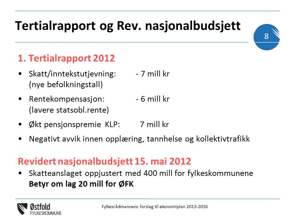 Tertialrapport og Rev. nasjonalbudsjett 1.