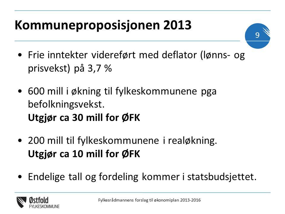 Kommuneproposisjonen 2013 Frie inntekter videreført med deflator (lønns- og prisvekst) på 3,7 % 600 mill i økning til fylkeskommunene pga befolkningsvekst.