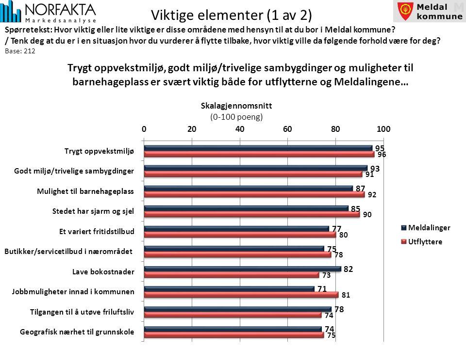 Viktige elementer (1 av 2) Spørretekst: Hvor viktig eller lite viktige er disse områdene med hensyn til at du bor i Meldal kommune.