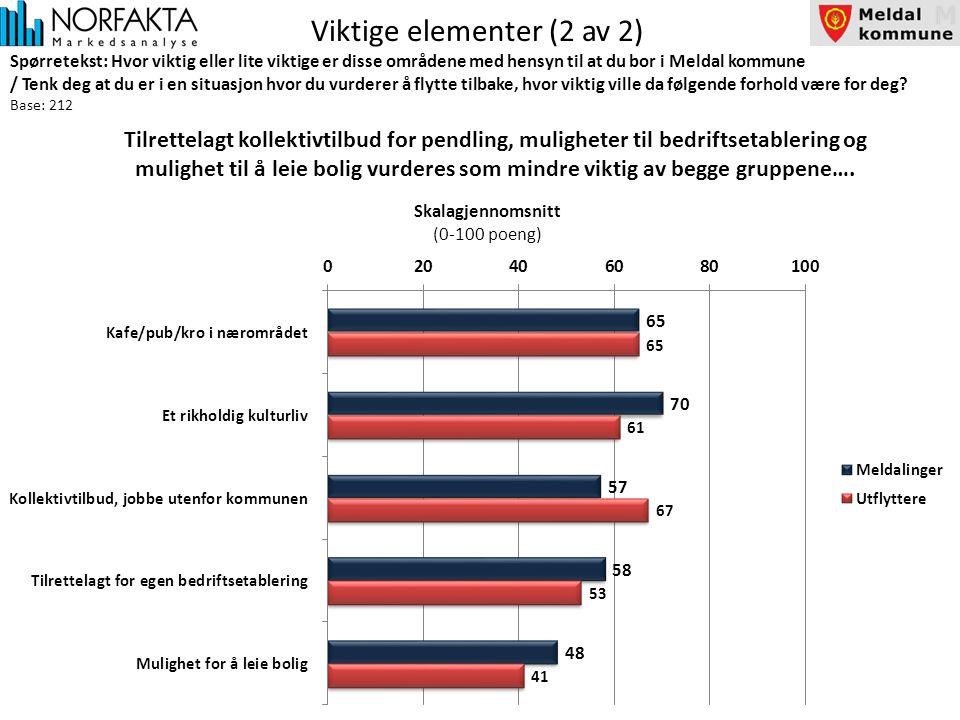 Viktige elementer (2 av 2) Spørretekst: Hvor viktig eller lite viktige er disse områdene med hensyn til at du bor i Meldal kommune / Tenk deg at du er i en situasjon hvor du vurderer å flytte tilbake, hvor viktig ville da følgende forhold være for deg.