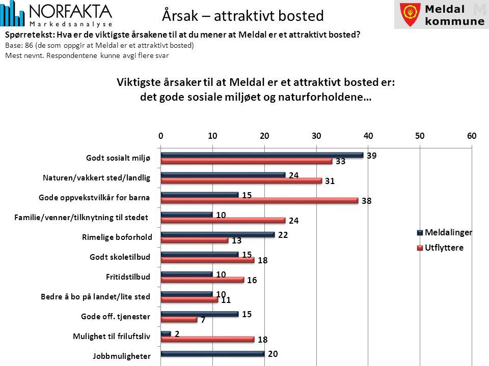 Årsak – attraktivt bosted Spørretekst: Hva er de viktigste årsakene til at du mener at Meldal er et attraktivt bosted.