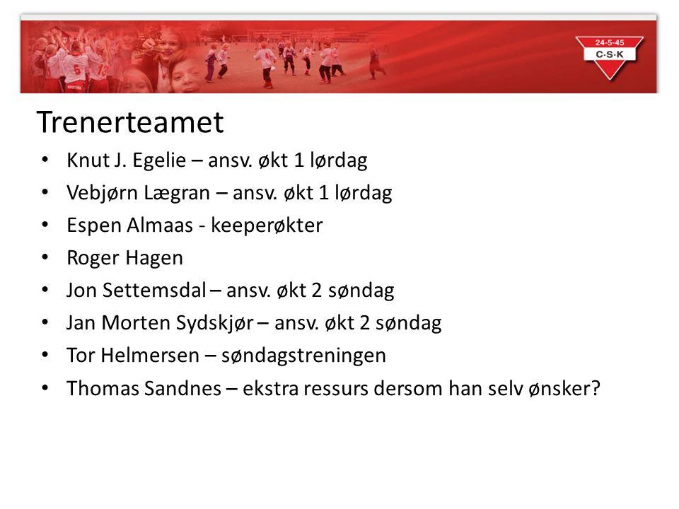 Trenerteamet Knut J. Egelie – ansv. økt 1 lørdag Vebjørn Lægran – ansv.