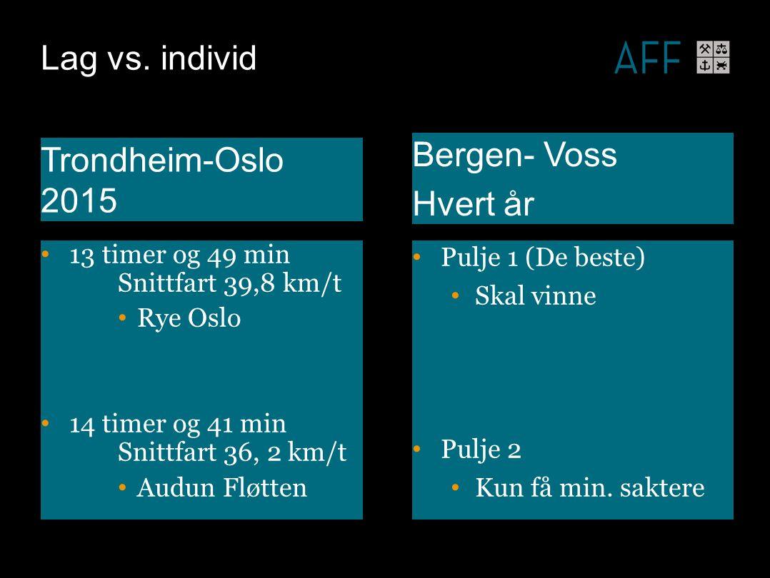 Trondheim-Oslo 2015 13 timer og 49 min Snittfart 39,8 km/t Rye Oslo 14 timer og 41 min Snittfart 36, 2 km/t Audun Fløtten Bergen- Voss Hvert år Pulje 1 (De beste) Skal vinne Pulje 2 Kun få min.