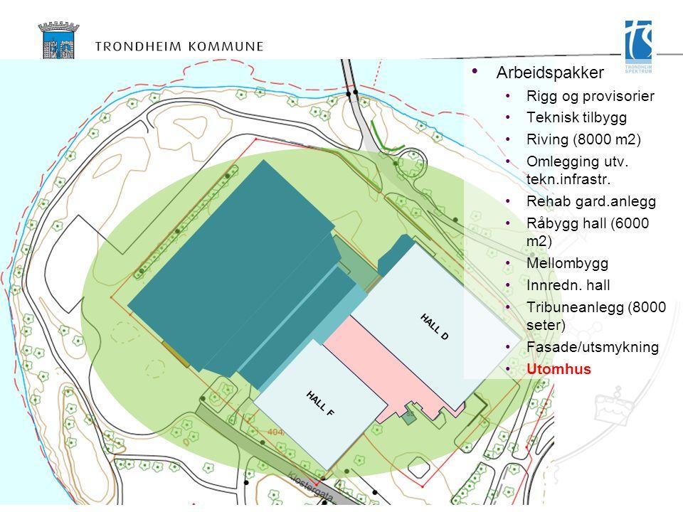 HALL F HALL D Arbeidspakker Rigg og provisorier Teknisk tilbygg Riving (8000 m2) Omlegging utv.