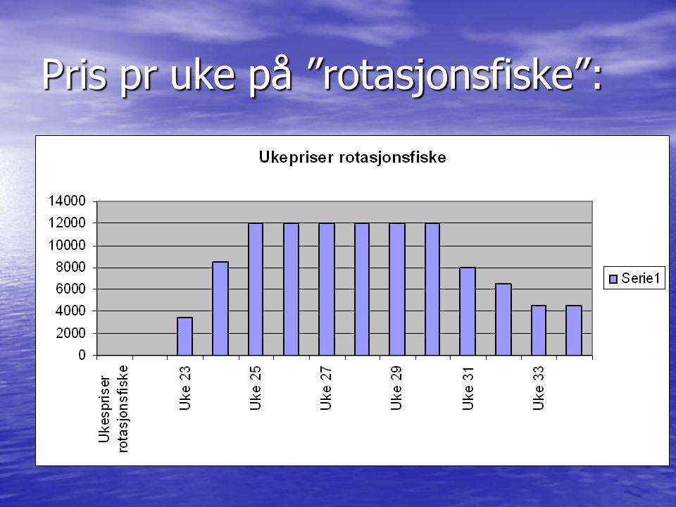 Pris pr uke på rotasjonsfiske :